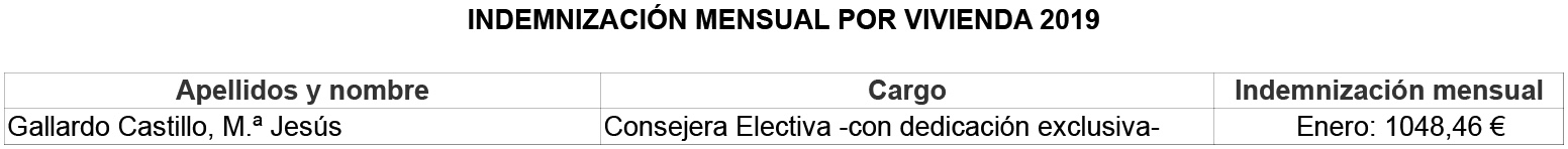 Indemnizacion_vivienda_2019